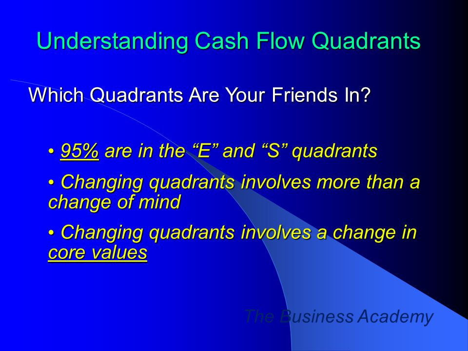 Understanding Cash Flow Quadrants