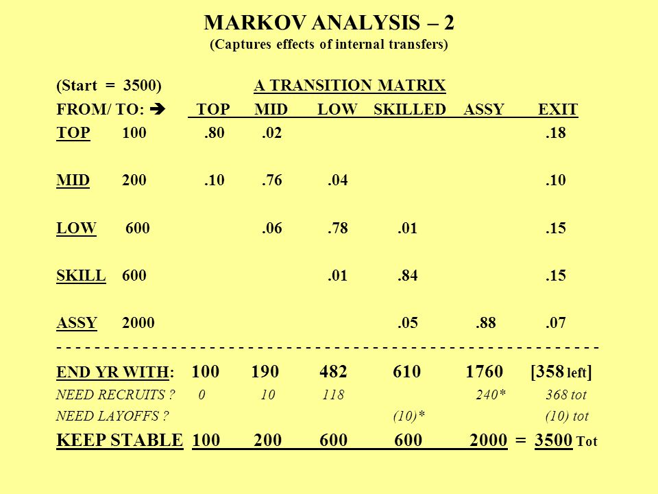 markov s analysis Isograph home | markov analysis in reliability workbench | download our software | contact us markov analysis markov analysis provides a means of analysing the reliability and availability.