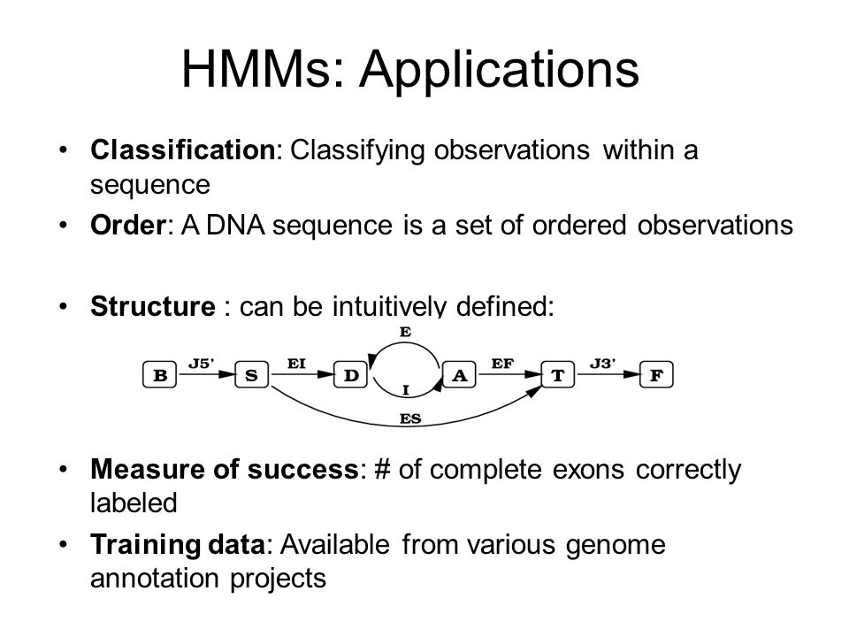 HMMs: Applications Classification: Classifying observations within a sequence. Order: A DNA sequence is a set of ordered observations.