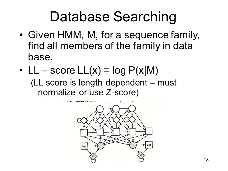 Database Searching Given HMM, M, for a sequence family, find all members of the family in data base.
