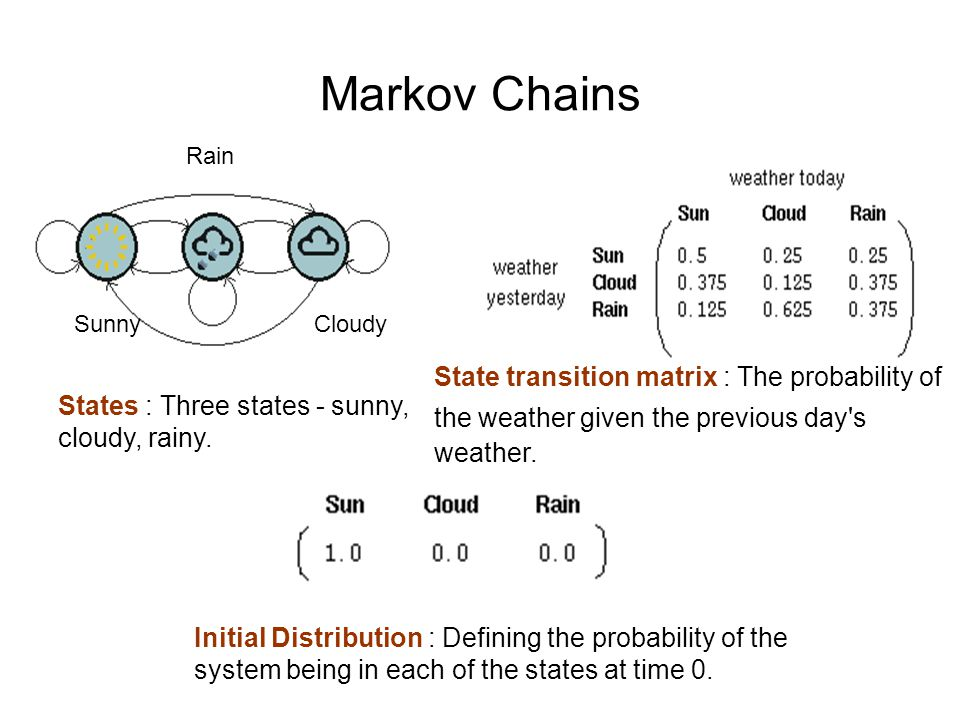 Markov Chains State transition matrix : The probability of