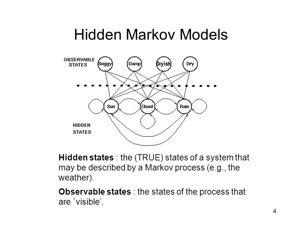 Hidden Markov Models Hidden states : the (TRUE) states of a system that may be described by a Markov process (e.g., the weather).