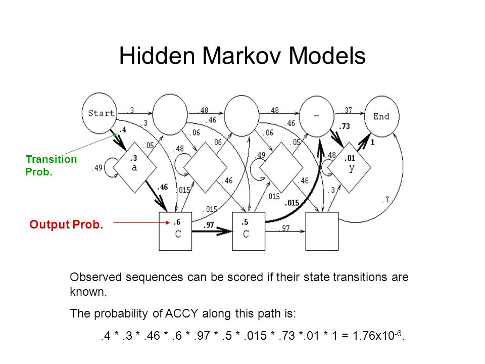 Hidden Markov Models Output Prob.