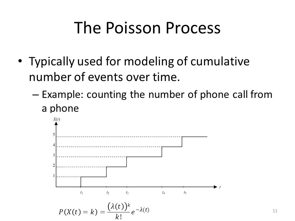 The Poisson Process Typically used for modeling of cumulative number of events over time. Example: counting the number of phone call from a phone.
