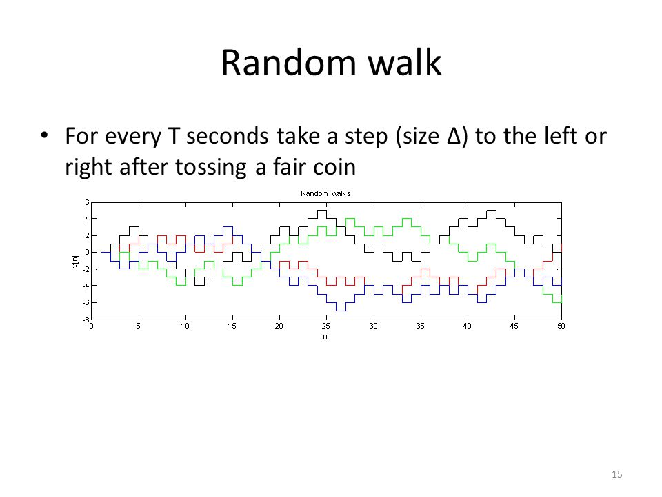 Random walk For every T seconds take a step (size Δ) to the left or right after tossing a fair coin