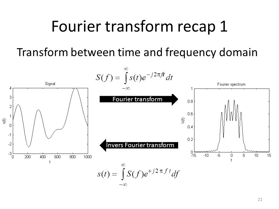 Fourier transform recap 1