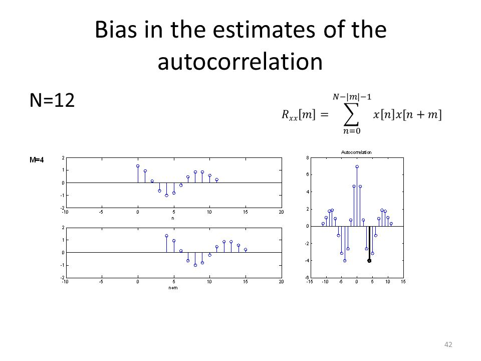 Bias in the estimates of the autocorrelation