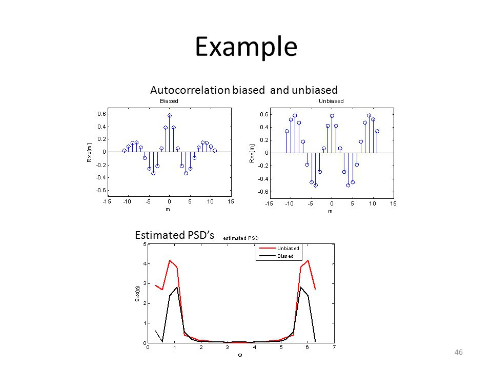Example Autocorrelation biased and unbiased Estimated PSD's