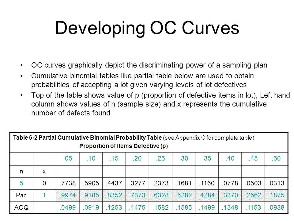 Astonishing Probability Table Plan Contemporary - Best Image Engine ...