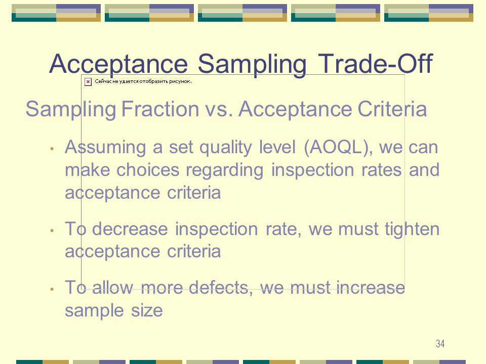 using acceptance sampling to improve quality How to improve productivity & quality by patrick gleeson, ph d, registered investment adv updated march 15, 2018.