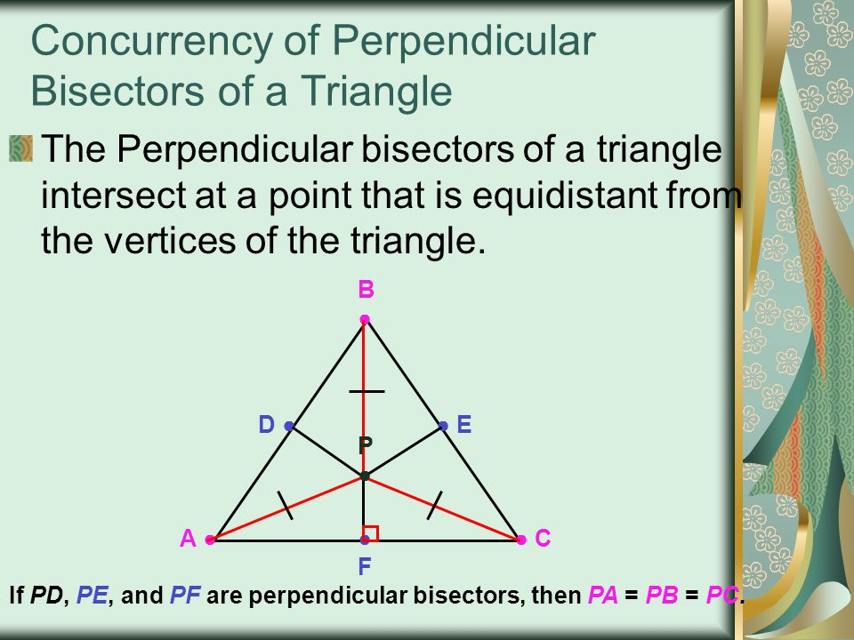 how to find the vertices of a triangle