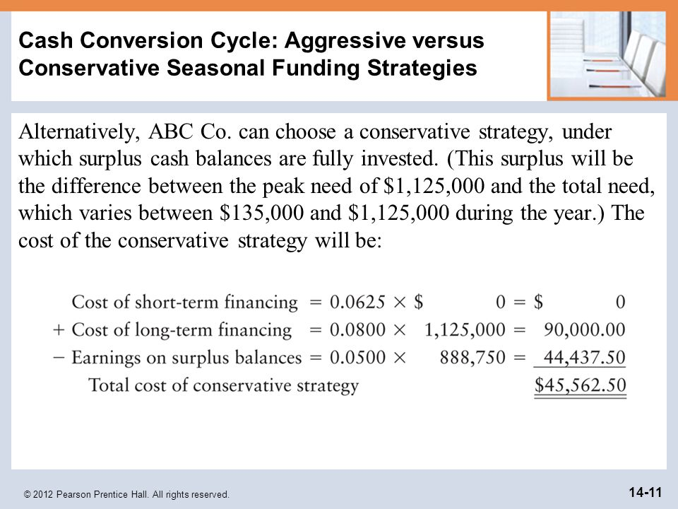 Objectives Understand working capital management, net working capital, and the related trade-off ...