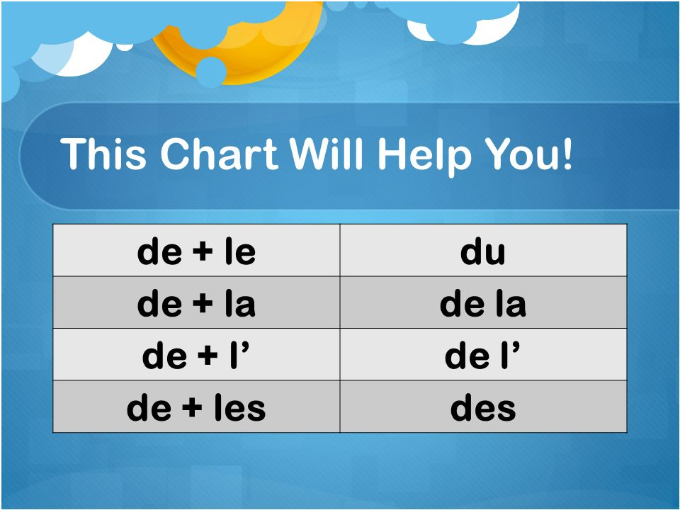 This Chart Will Help You!