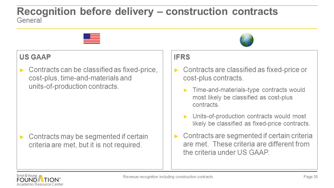 Revenue recognition including construction contracts ppt for Cost plus building contract
