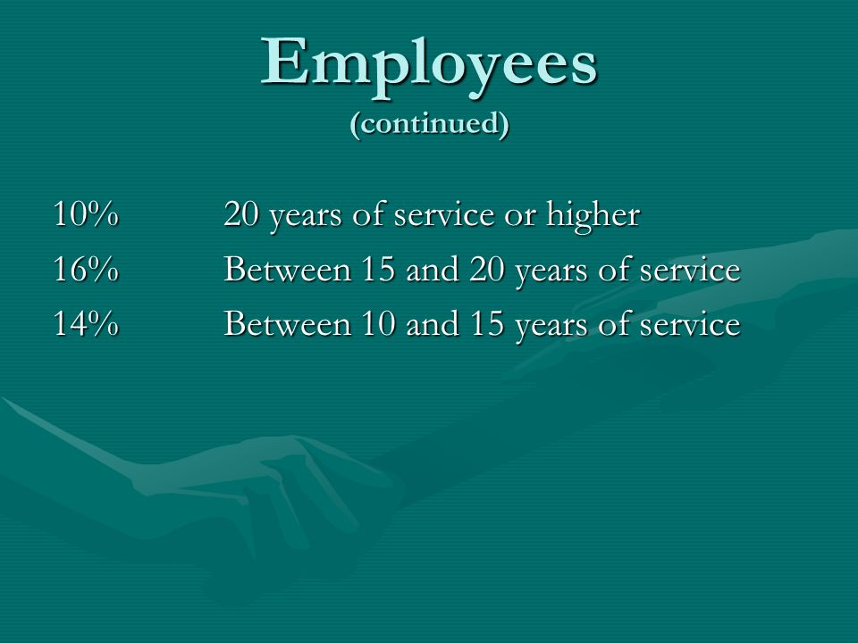 Employees (continued)