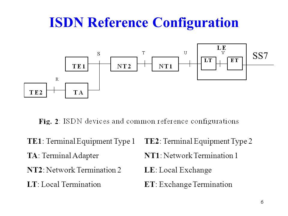 Csi5171 network architecture services protocol and for B isdn architecture