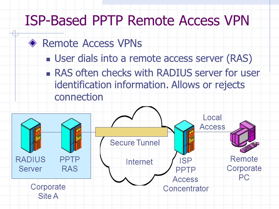 Configure remote access vpn checkpoint firewall stjohnsbh org uk