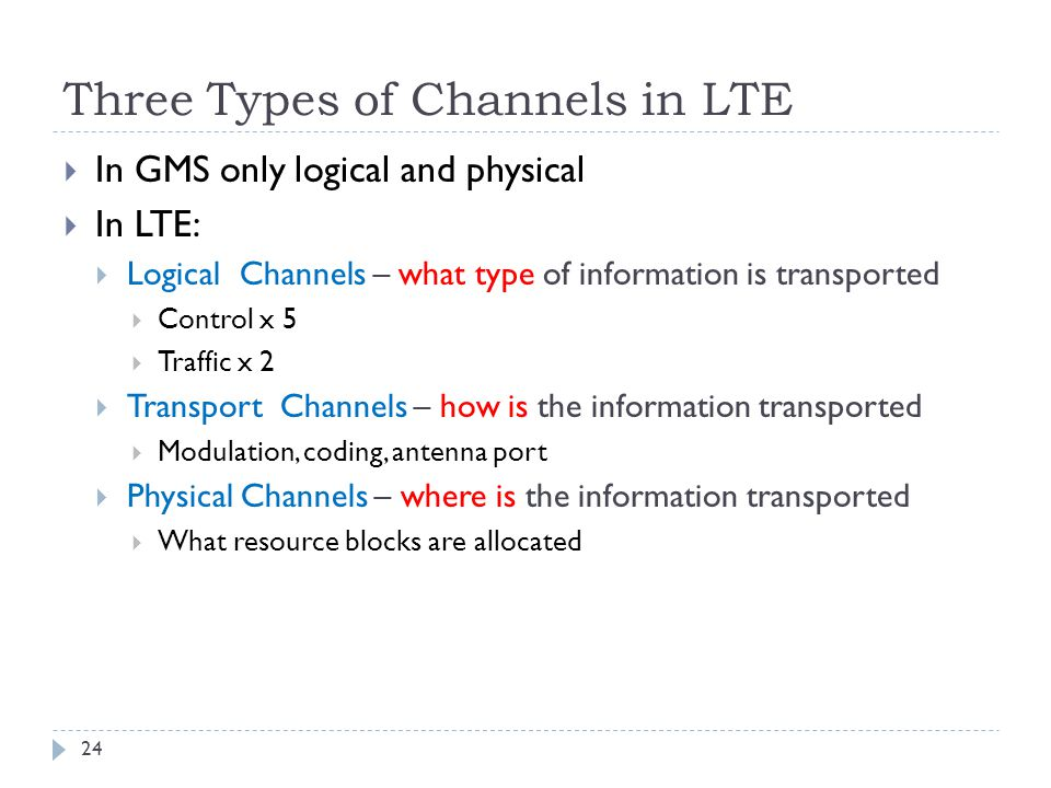 Three Types of Channels in LTE