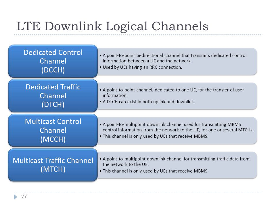 LTE Downlink Logical Channels