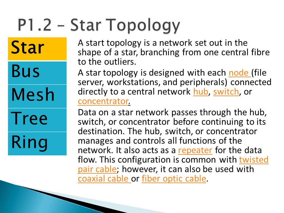 Star Bus Mesh Tree Ring P1.2 – Star Topology