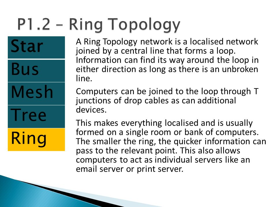 Star Bus Mesh Tree Ring P1.2 – Ring Topology