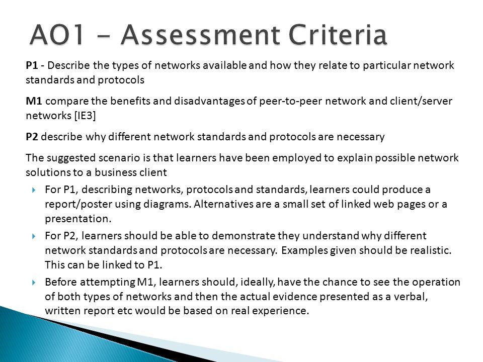 AO1 - Assessment Criteria