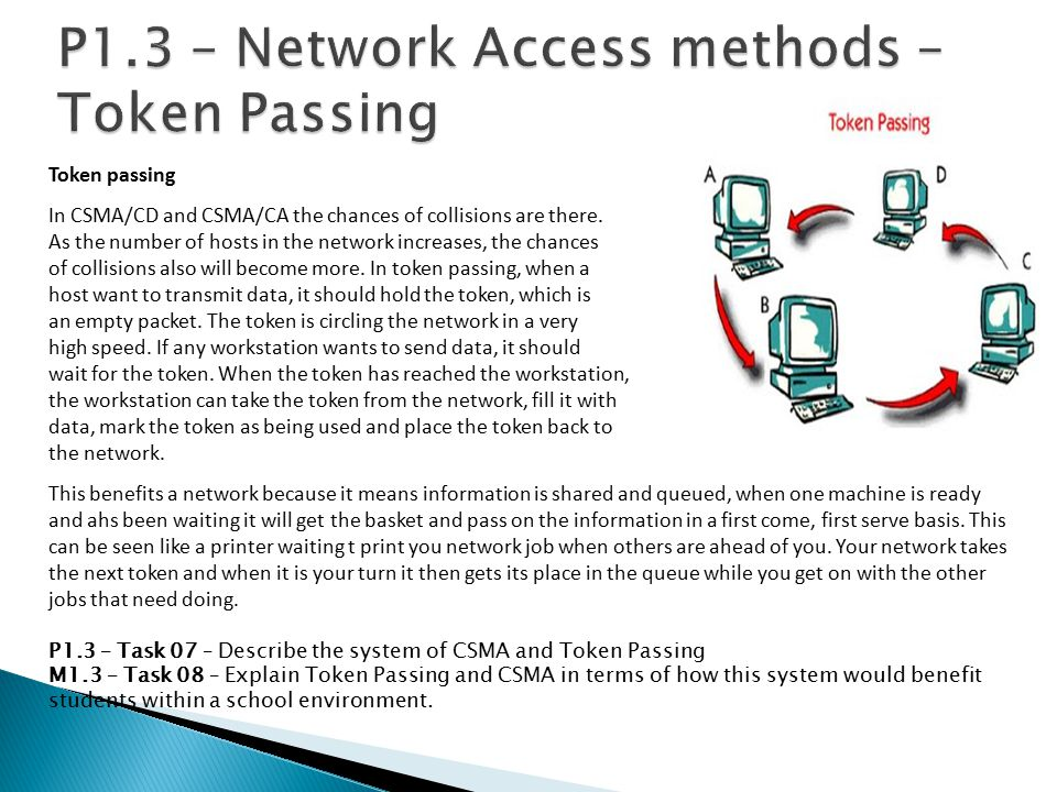P1.3 – Network Access methods – Token Passing