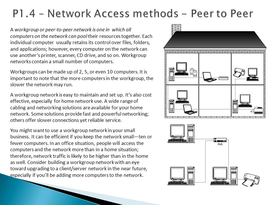 P1.4 – Network Access methods - Peer to Peer