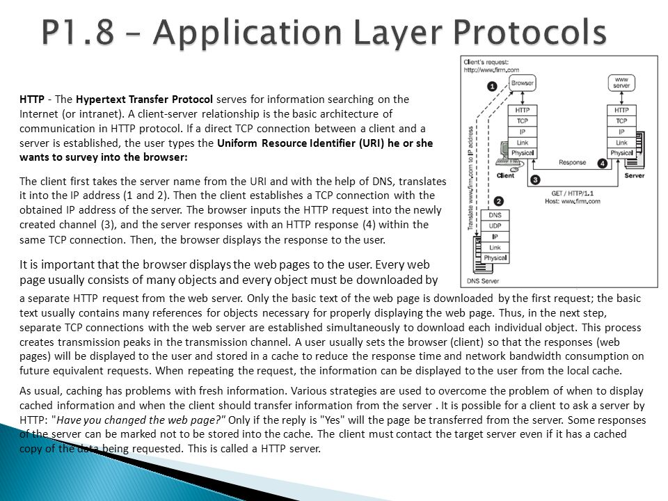 P1.8 – Application Layer Protocols