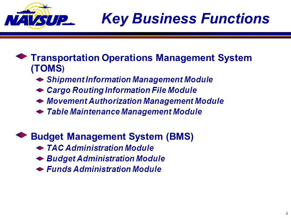 key functions of buisness
