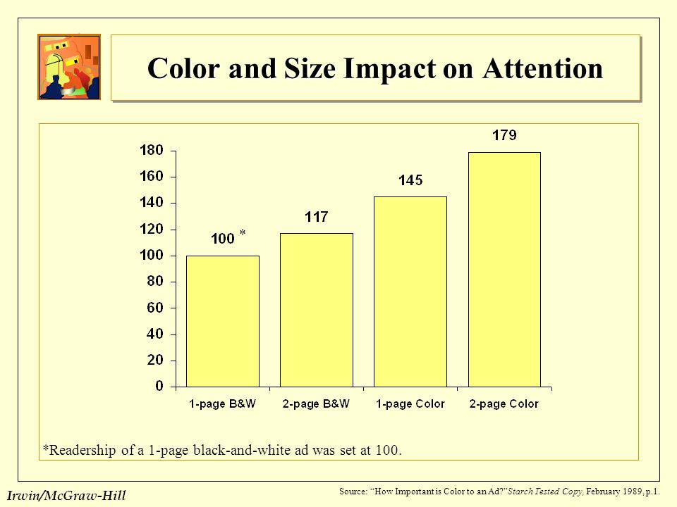 Color and Size Impact on Attention
