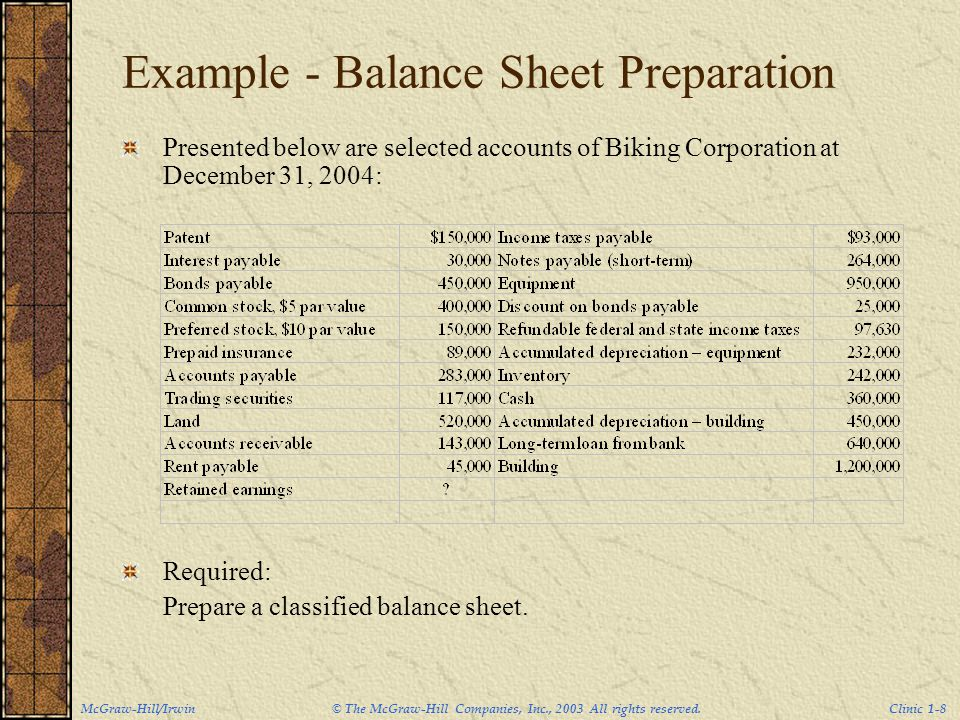 Accounting Clinic I ppt video online download – Balance Sheet Preparation Examples