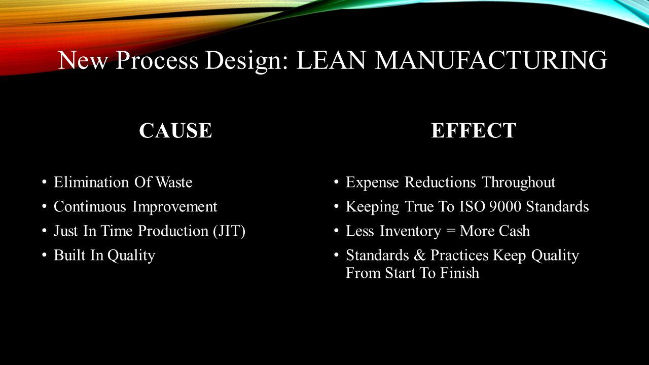 process design for riordan