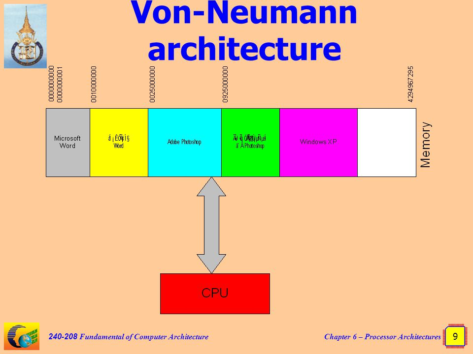 Extending the von neumann architecture and moore s law of for Architecture von neumann