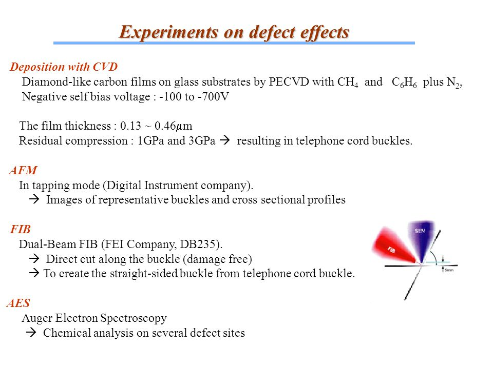 an analysis and the experiment of the chemical stress effects Constant throughout the experiment stress life method based on  mean stress correction effects on the fatigue  the chemical composition test of the alloys was .