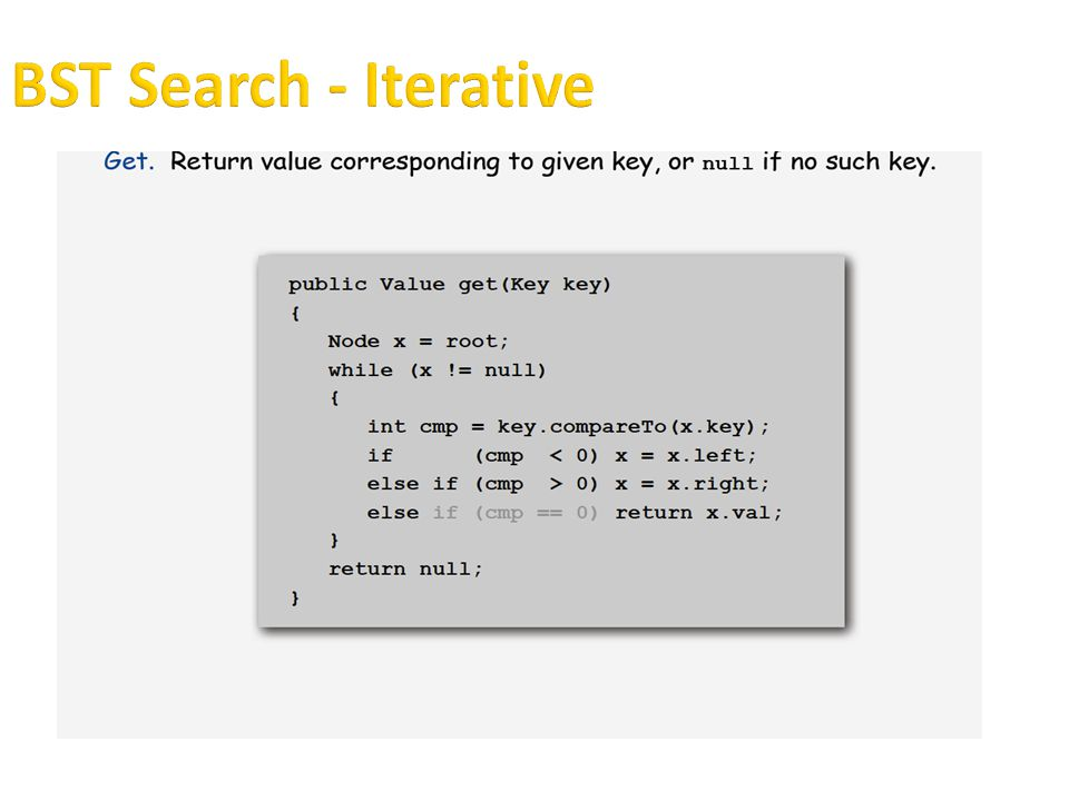 BST Search - Iterative