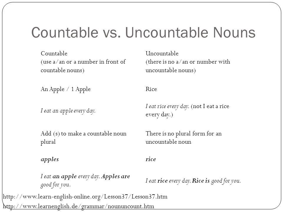 Countable vs. Uncountable Nouns