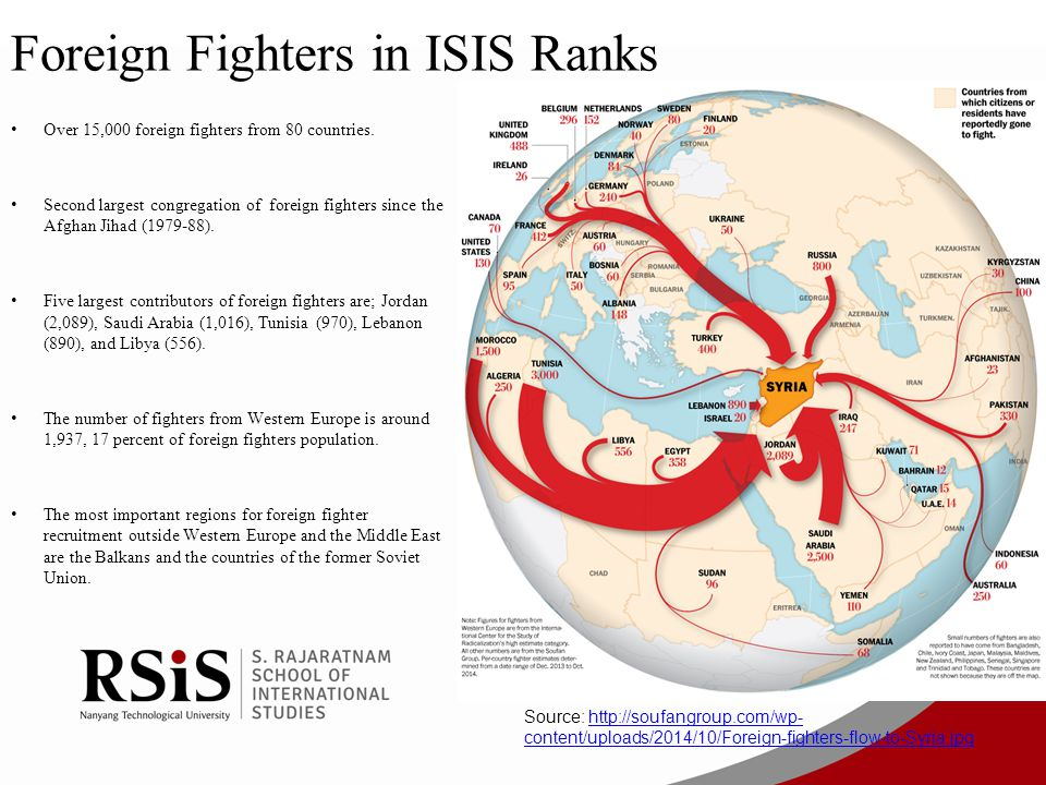 Foreign Fighters in ISIS Ranks