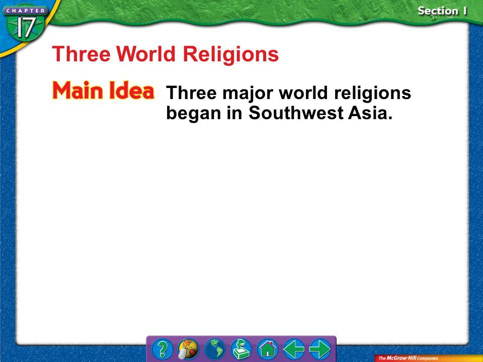 Splash Screen Ppt Download - Three major world religions