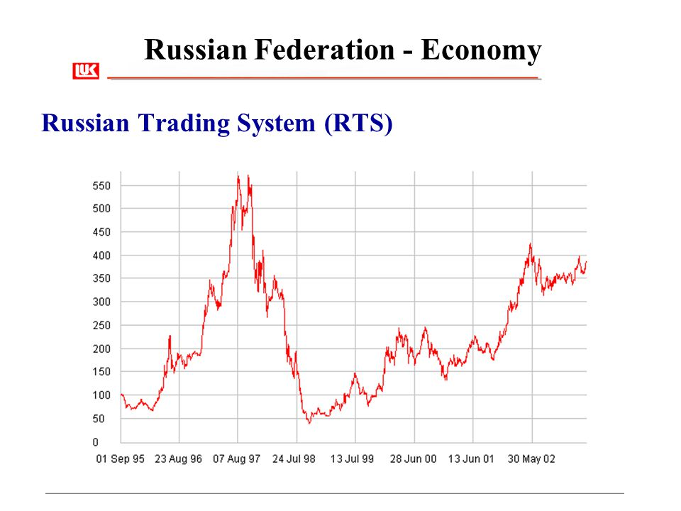 Trading system administrator russia