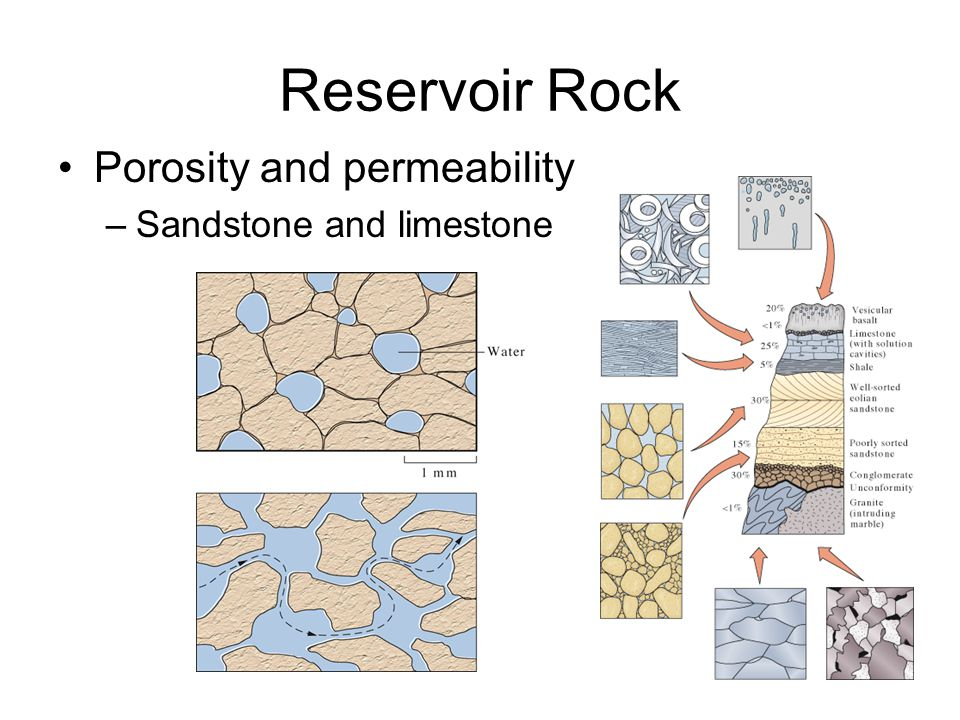 Reservoir Rock Porosity and permeability Sandstone and limestone