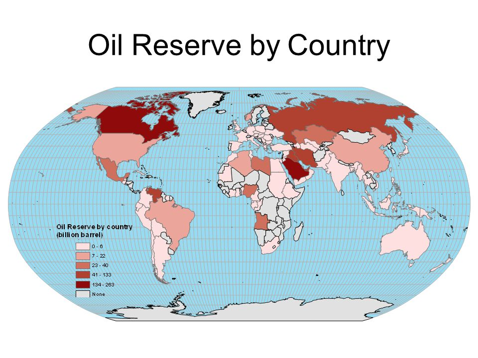 Oil Reserve by Country