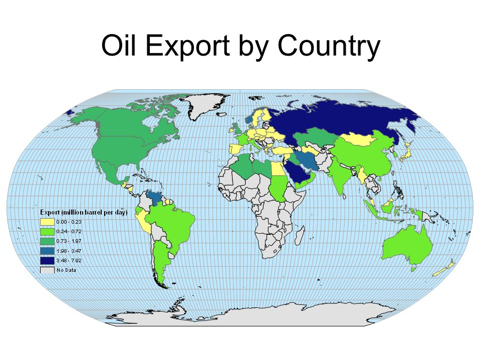 Oil Export by Country