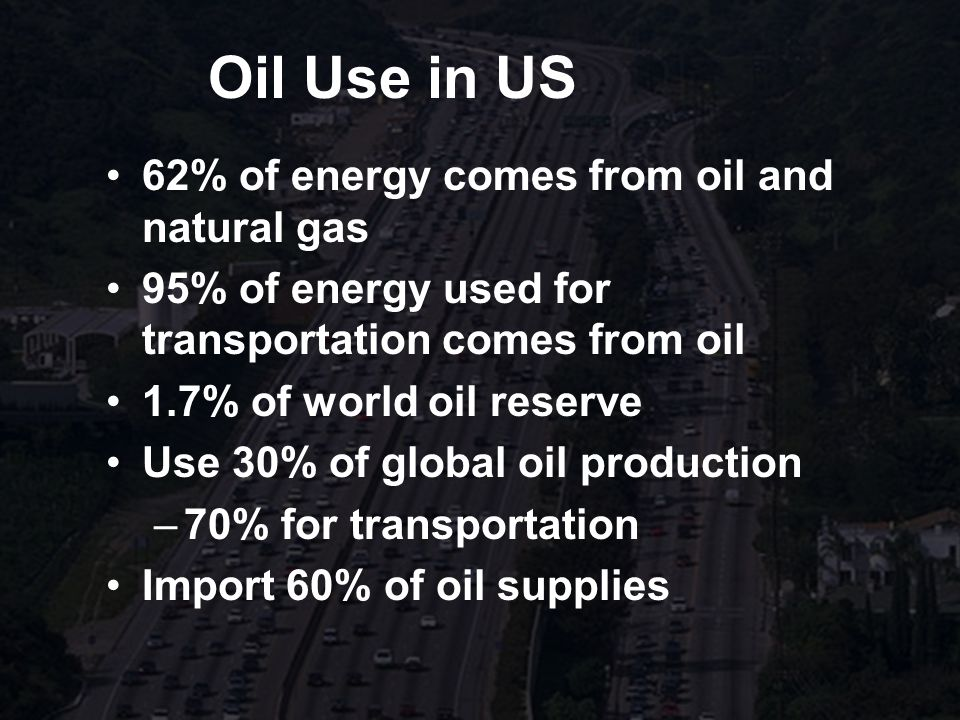 Oil Use in US 62% of energy comes from oil and natural gas