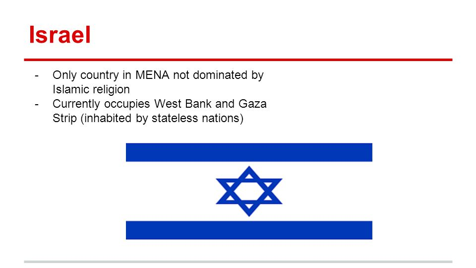Israel Only country in MENA not dominated by Islamic religion
