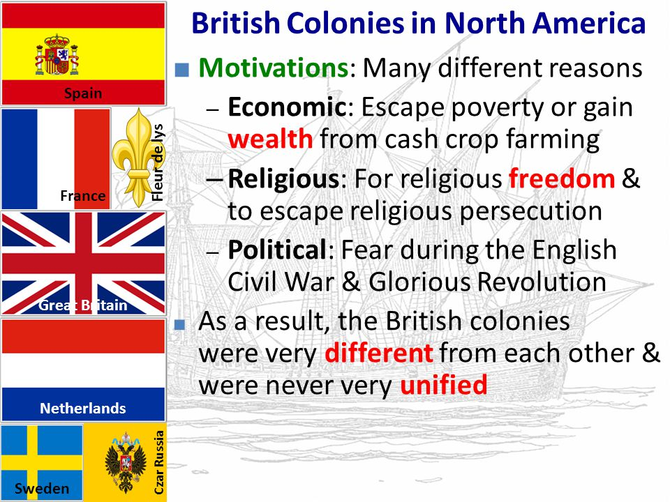 English and Spanish Motivations for Colonization