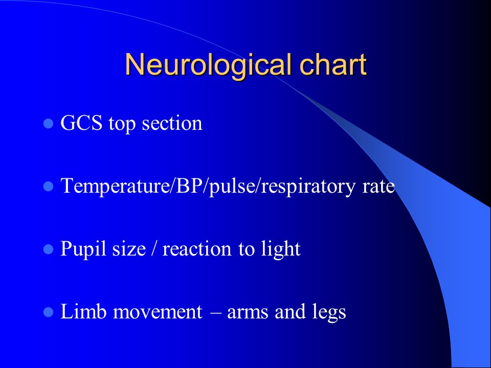 Neurological chart GCS top section