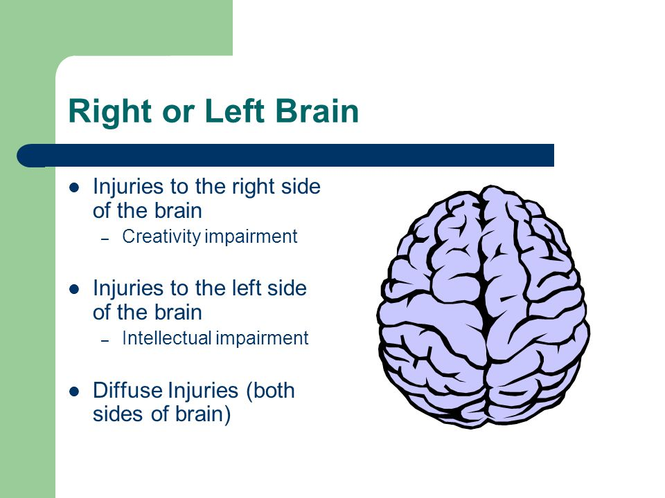 Right or Left Brain Injuries to the right side of the brain