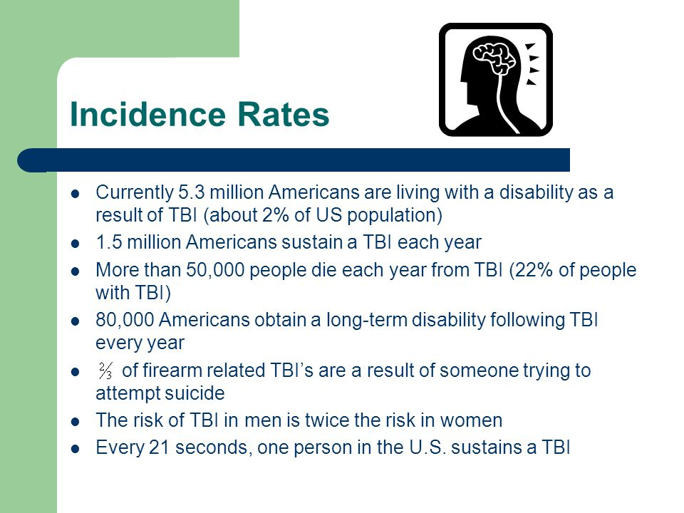 Incidence Rates Currently 5.3 million Americans are living with a disability as a result of TBI (about 2% of US population)