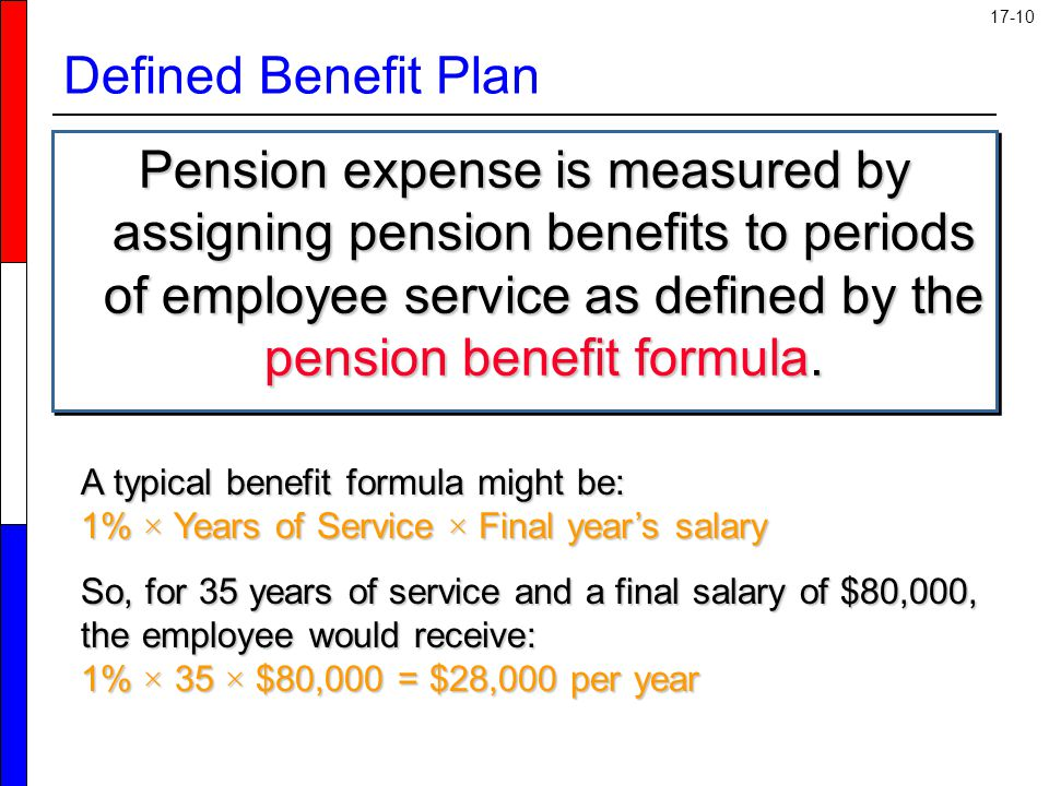 defined benefit pension Financial accounting standards board (fasb) accounting standards codification™ (asc) 960 establishes generally accepted accounting principles for defined benefit pension plans and prescribes the general form and.